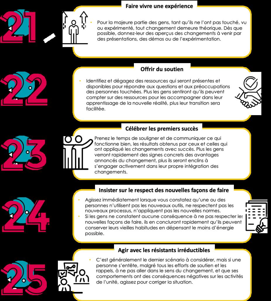 """5 tactiques pour favoriser l""""adhésion au changement"""