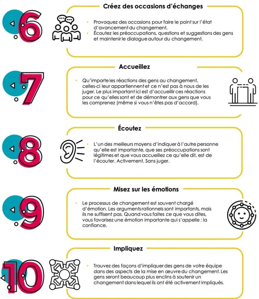Tactiques 6 à 10 pour favoriser l'adhésion au changement
